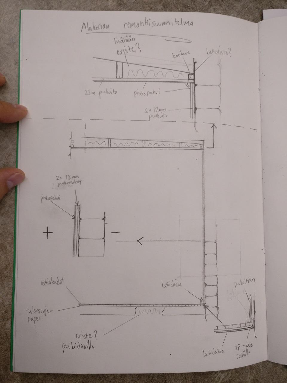 puutalokapylassa_alarran_pintojen_suunnittelu