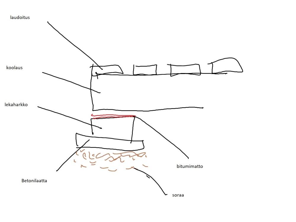 terassin-rakenne.jpg
